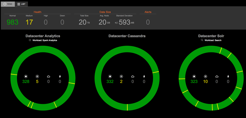 Building a cassendra cluster with dataStax OpsCenter